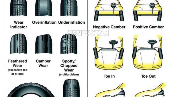 Cần căn chỉnh không cho một trong các bánh xe bị lệch