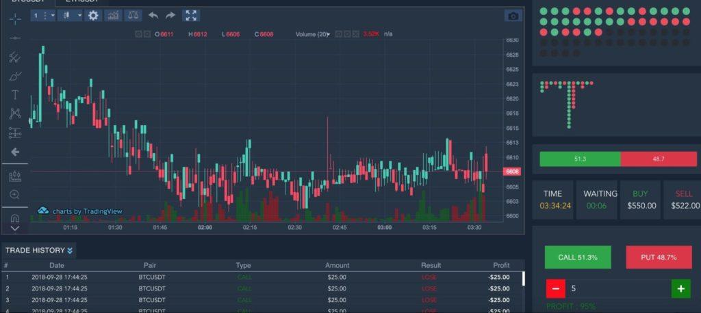 Nền tảng giao dịch trên ứng dụng MT6